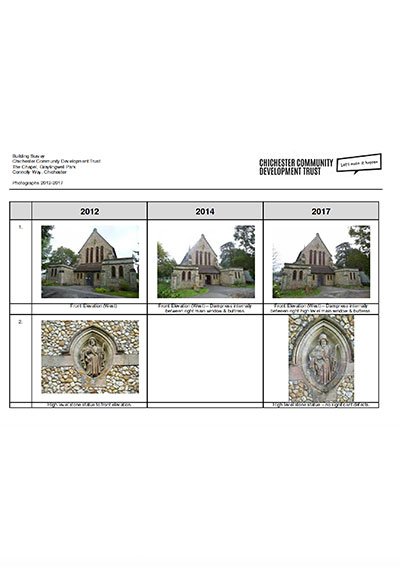 Graylingwell Chapel Building Survey